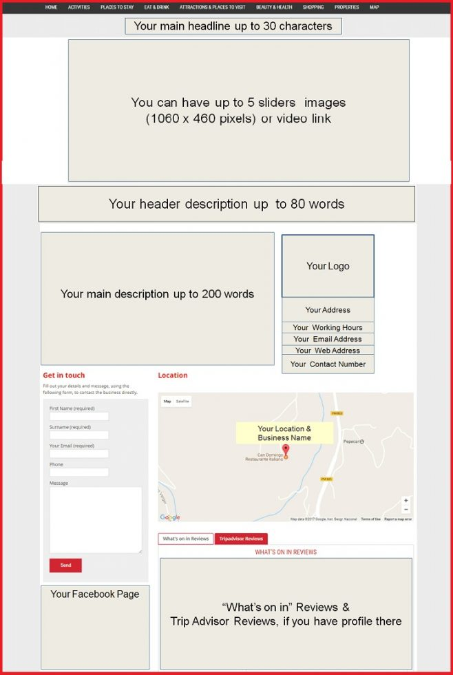 Sales Page Layout when Advertise in Telford